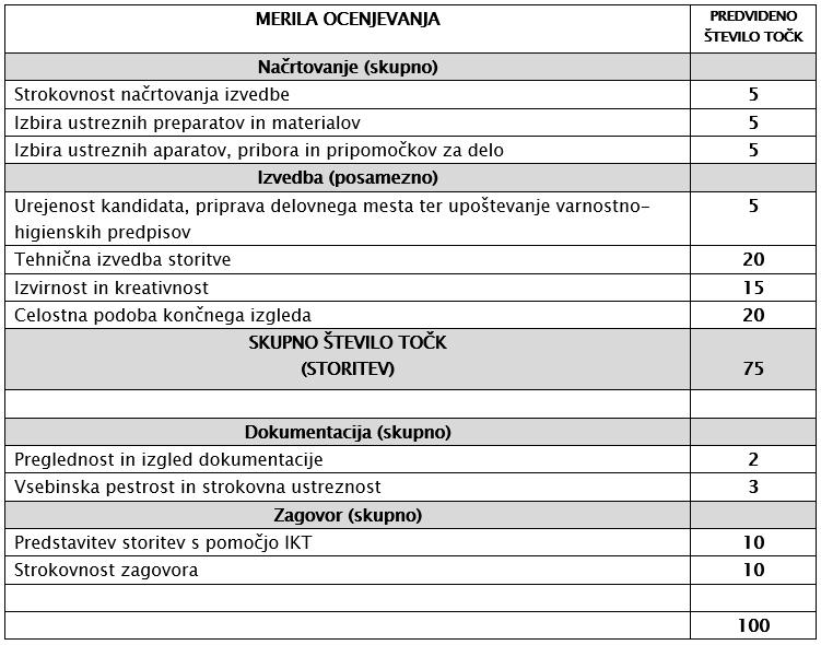 ZI-2016-tabela2